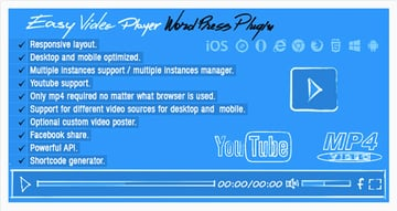 Easy Video Player Wordpress Plugin
