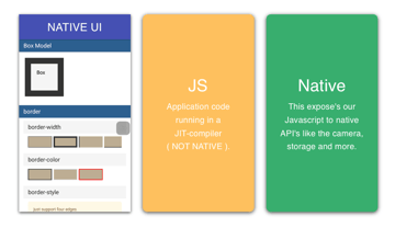 Parts of a Weex app
