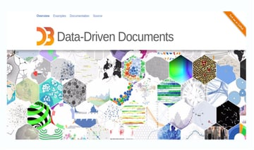 D3 interactive visualization for the web