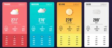 Always Sunny WordPress Plugin Weather Widget