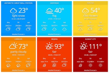 Weather Atlas Widget weather wordpress plugin free