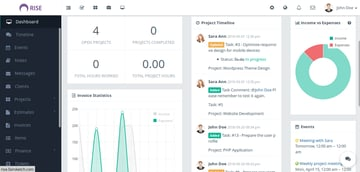 RISE project management system demo