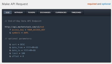 Make API Request format