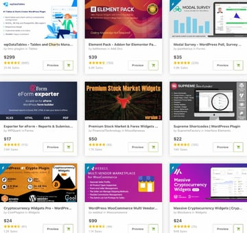 Topselling Chart Plugins for WordPress on CodeCanyon