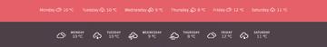 Weather WordPress Shortcode & Widget - Simple Weather Plugin