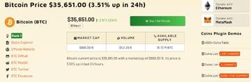 Coins Market Cap