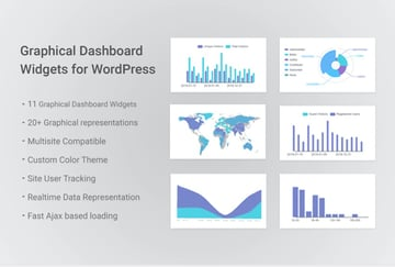 Graphical Dashboard Widgets for WordPress