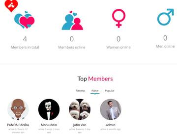 Plugin para WordPress y BuddyPress de chat de usuarios