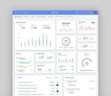 Frest - HTML & Laravel Bootstrap Admin Dashboard Template
