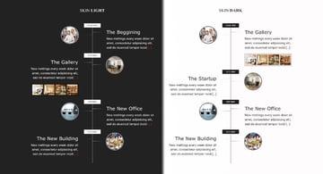 ZoomTimeline - WordPress History Plugin