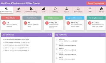 WordPress & WooCommerce Affiliate Program