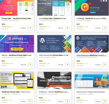 Topselling WordPress Pricing Tables on CodeCanyon