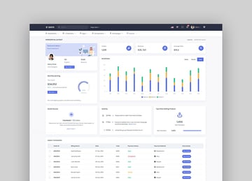 Skote - React Admin & Dashboard Template