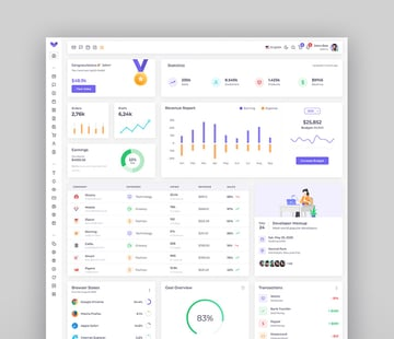 Vuexy -  React Admin Dashboard Template