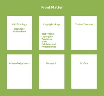 front matter pages
