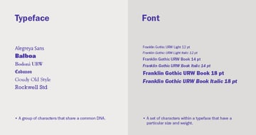Typeface and font differences