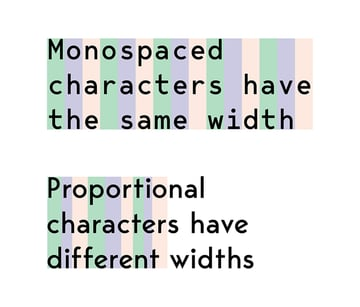 Monospaced characters have the same width