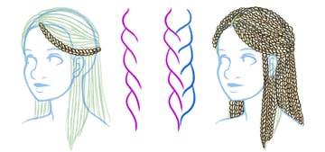 Visual example of how to draw braids