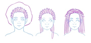Basic contours illustrating different braided styles