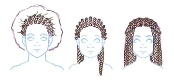 Refinements added to braided styles
