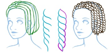 Visual break down of how to draw simple twists