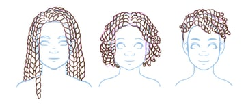 Refinements added to twist styles