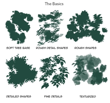Sample from Ghibliesque Brush Set by Amy Stoddard
