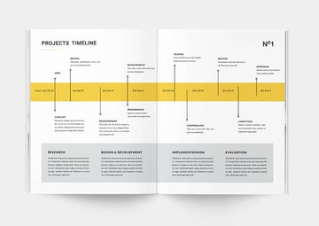 InDesign Infographics