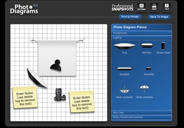 Photo Diagrams offers an easy way to create your lighting diagrams