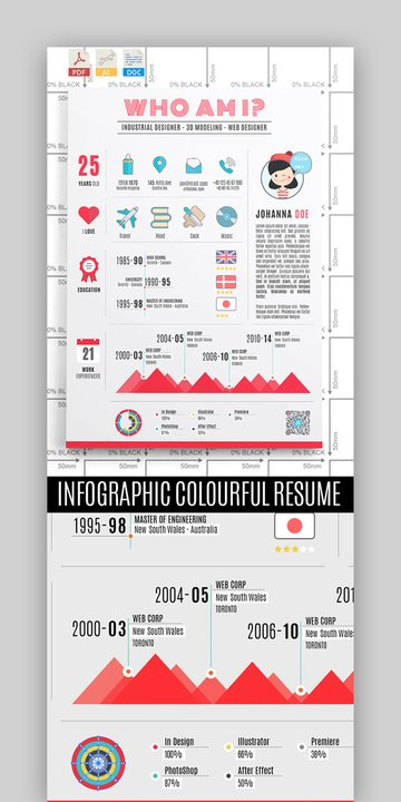 Colorful Infographics Resume Template