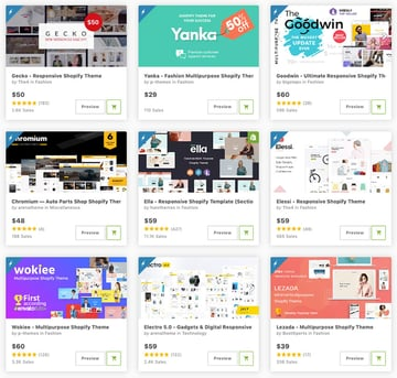 Most Popular Shopify Themes on ThemeForest 2019