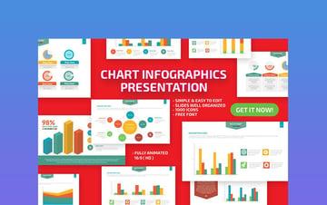 Chart Infographics PowerPoint Presentation Template