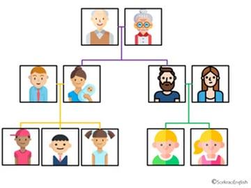 Free Sample Family Tree
