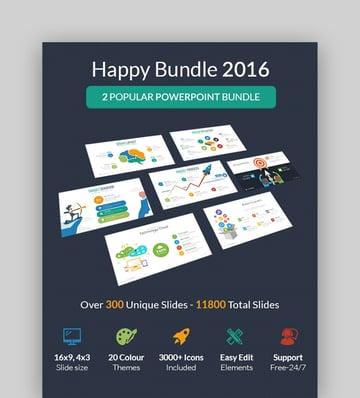 Happy Bundle - Birthday Presentation Templates