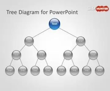 Free Decision Tree Problems and Solutions PPT