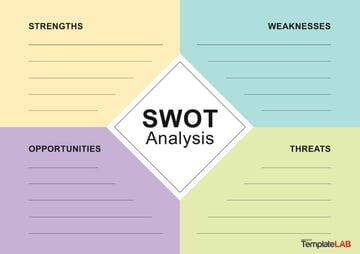Pastel - Free SWOT Analyse Word Download