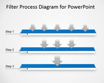 Free Arrows Filter Diagram Template for PowerPoint