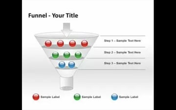 Free Funnel PPT Template