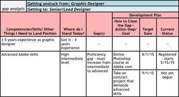 Graphic Designer Example