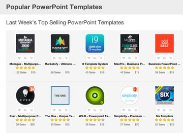 Best PowerPoint Templates on GraphicRiver