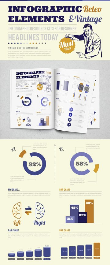 Vintage Style Infographic Template