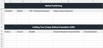 Market Positioning Excercise