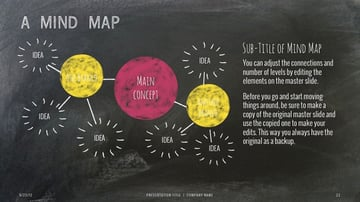 Example Education PowerPoint Slide from Chalk Dust Template