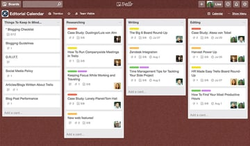Trello - Online Task and Project Management editorial example
