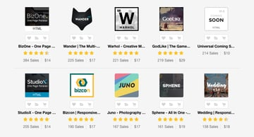 Best one page HTML website templates on ThemeForest
