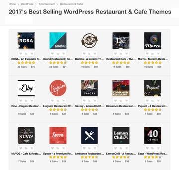 Best Premium restaurant WordPress themes