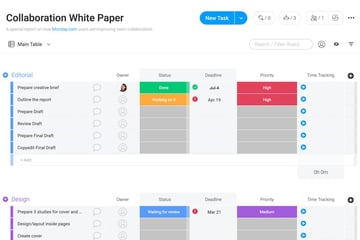 Project Management with Mondaycom - Organize Tasks
