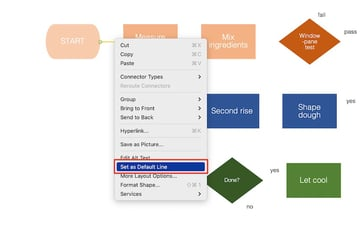 how to make a flowchart in word - default line