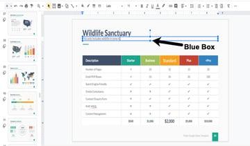 Blue Box Data Chart