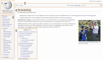 The parts of a wiki page